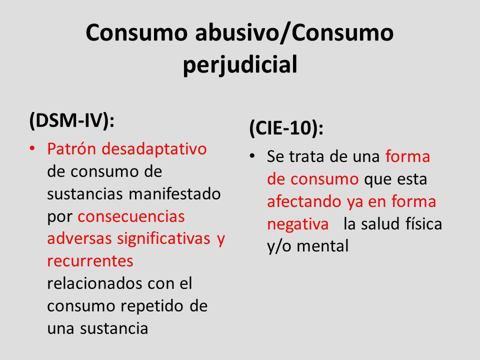 Consumo abusivo/Consumo perjudicial
