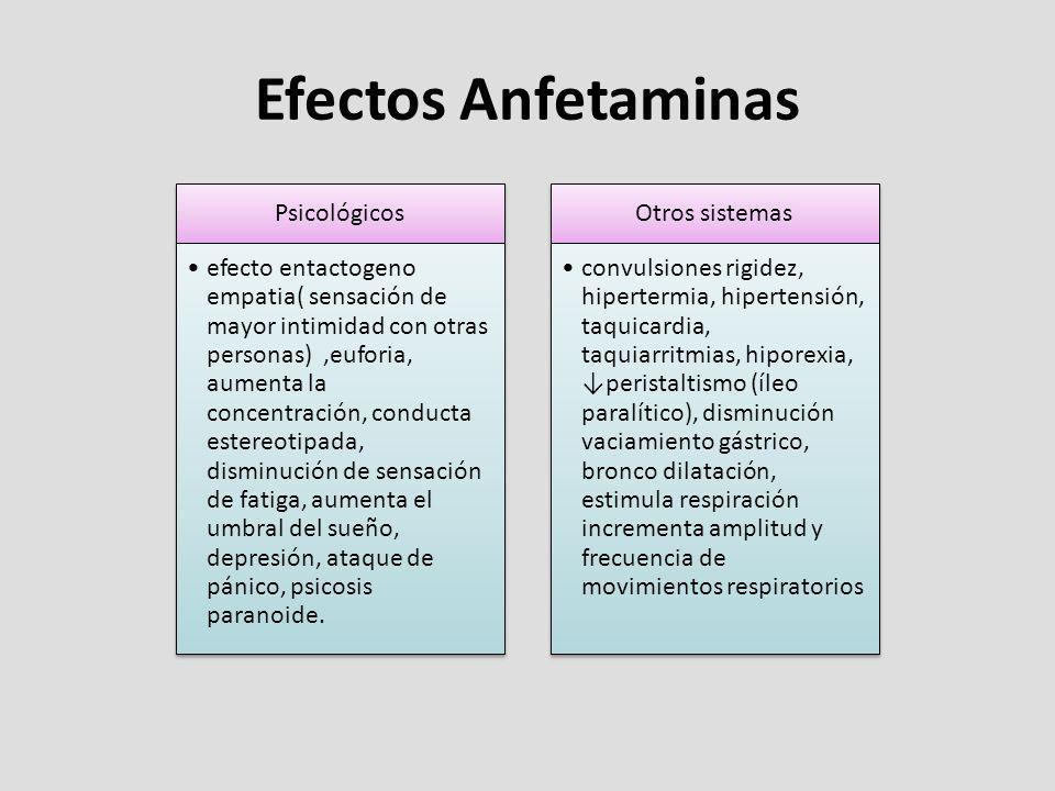 Efectos Anfetaminas Psicológicos