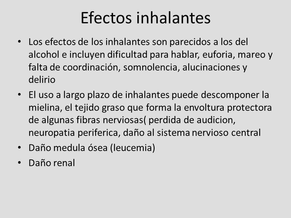 Efectos inhalantes