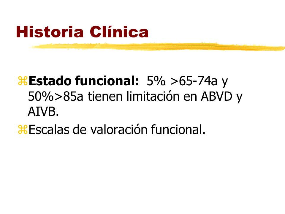 Historia Clínica Estado funcional: 5% >65-74a y 50%>85a tienen limitación en ABVD y AIVB.