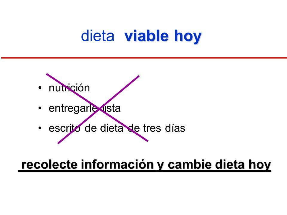 dieta viable hoy recolecte información y cambie dieta hoy nutrición