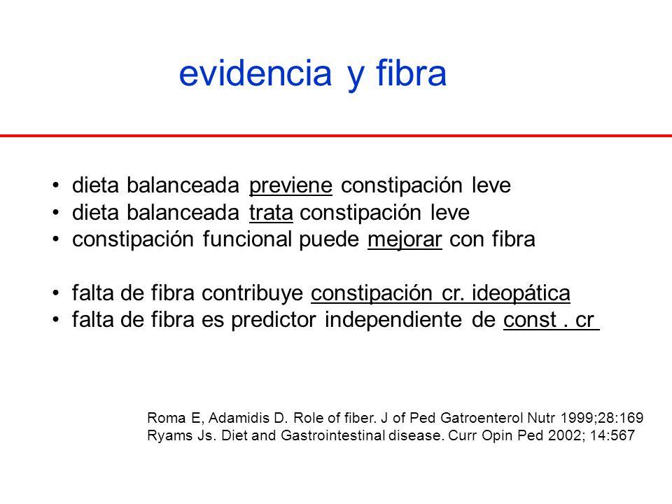 evidencia y fibra dieta balanceada previene constipación leve
