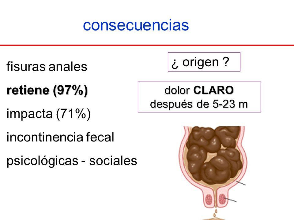 consecuencias ¿ origen fisuras anales retiene (97%) impacta (71%)