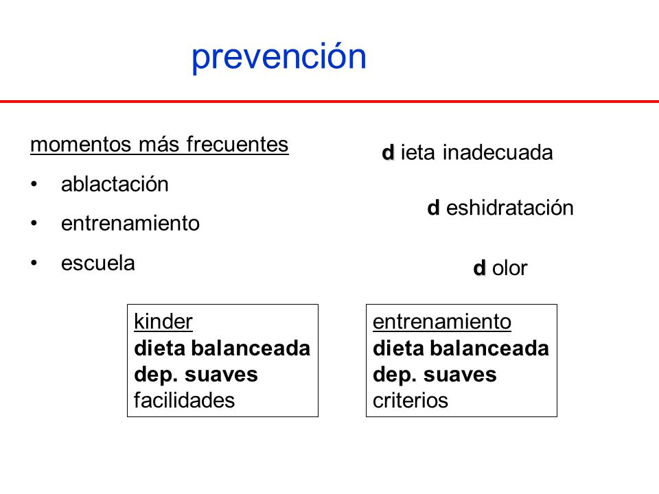 prevención momentos más frecuentes ablactación entrenamiento escuela