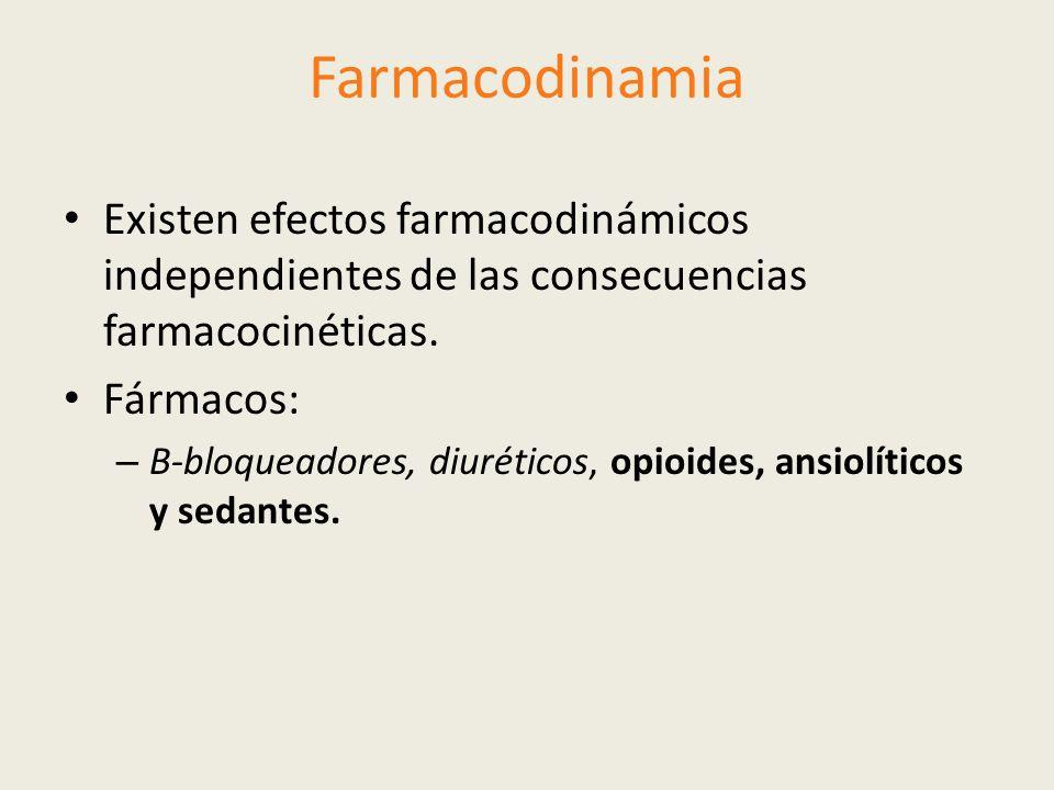 Farmacodinamia Existen efectos farmacodinámicos independientes de las consecuencias farmacocinéticas.