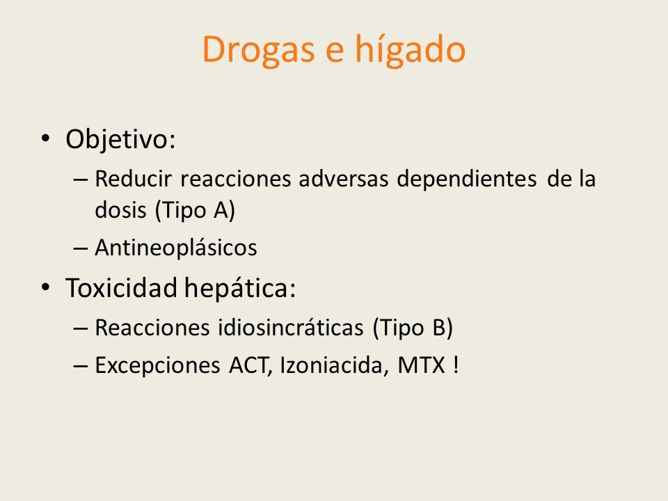 Drogas e hígado Objetivo: Toxicidad hepática: