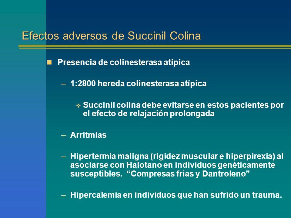 Efectos adversos de Succinil Colina