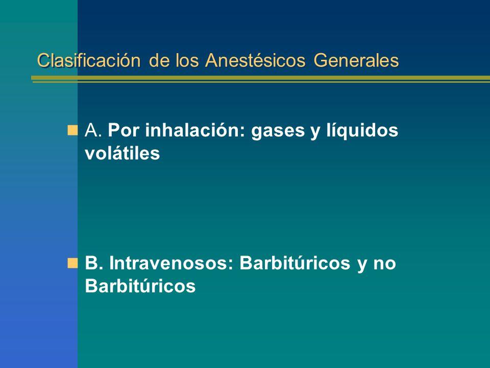 Clasificación de los Anestésicos Generales