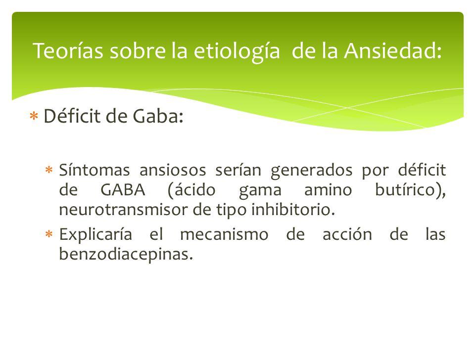Teorías sobre la etiología de la Ansiedad: