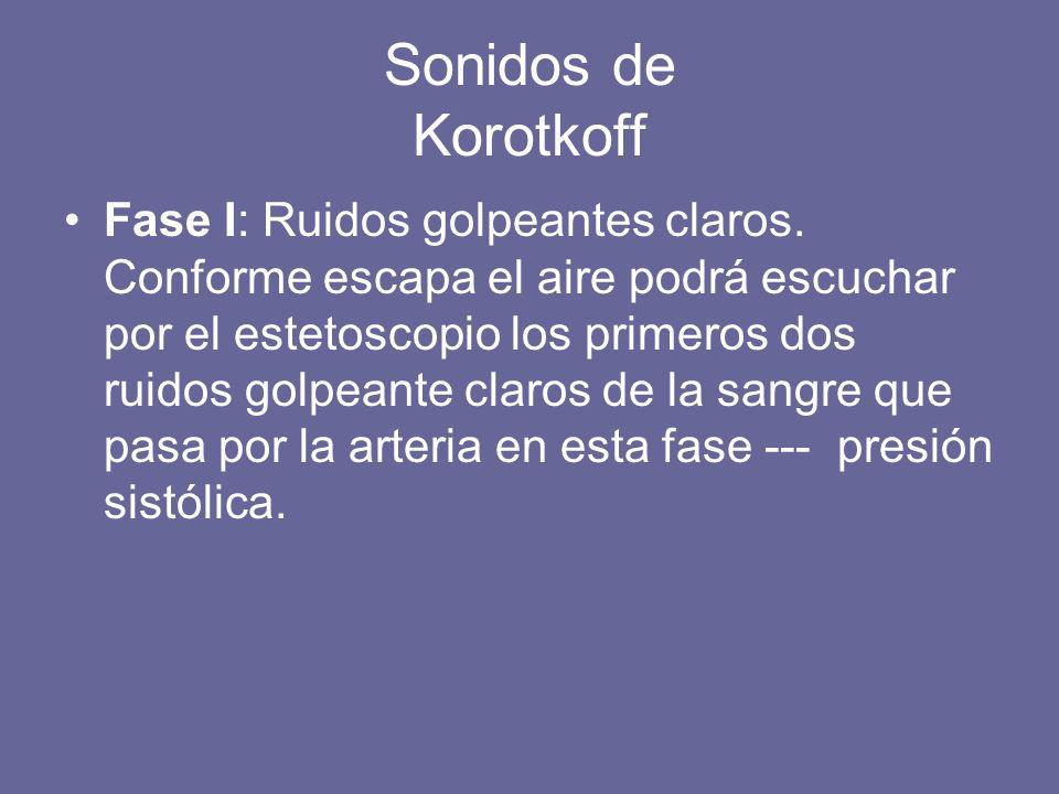 Sonidos de Korotkoff
