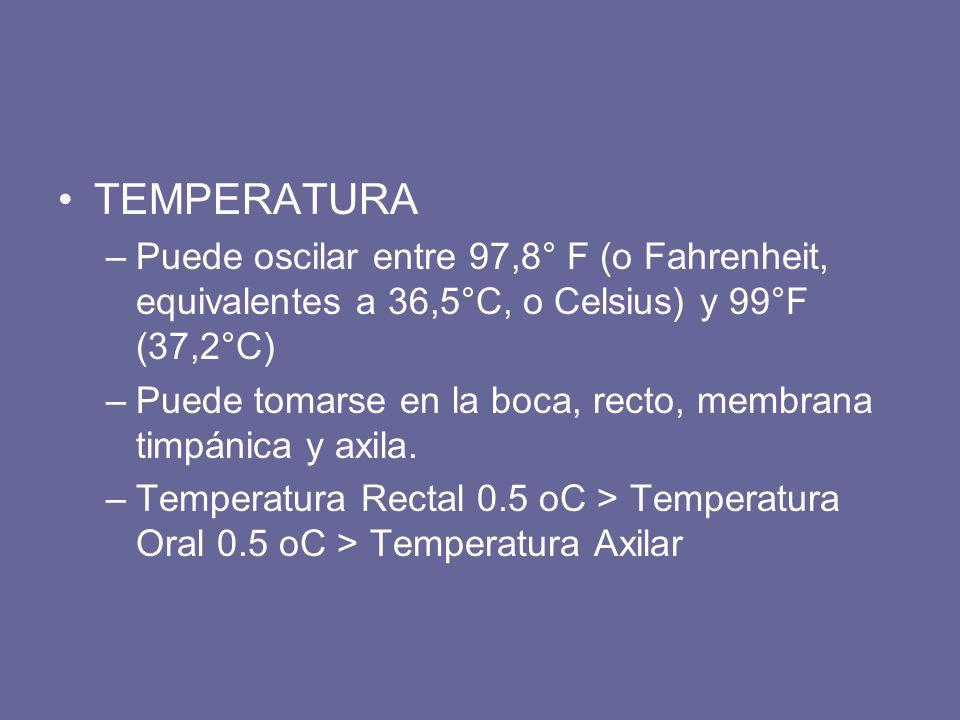 TEMPERATURA Puede oscilar entre 97,8° F (o Fahrenheit, equivalentes a 36,5°C, o Celsius) y 99°F (37,2°C)