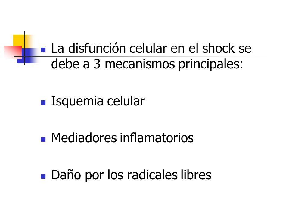 La disfunción celular en el shock se debe a 3 mecanismos principales: