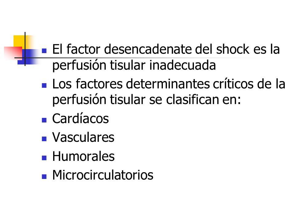 El factor desencadenate del shock es la perfusión tisular inadecuada