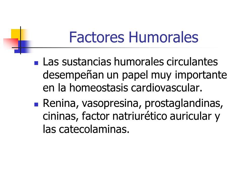 Factores HumoralesLas sustancias humorales circulantes desempeñan un papel muy importante en la homeostasis cardiovascular.
