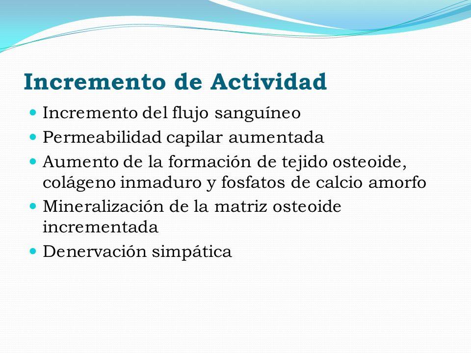 Incremento de Actividad