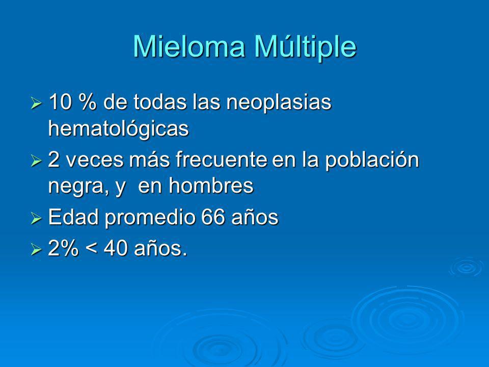 Mieloma Múltiple 10 % de todas las neoplasias hematológicas