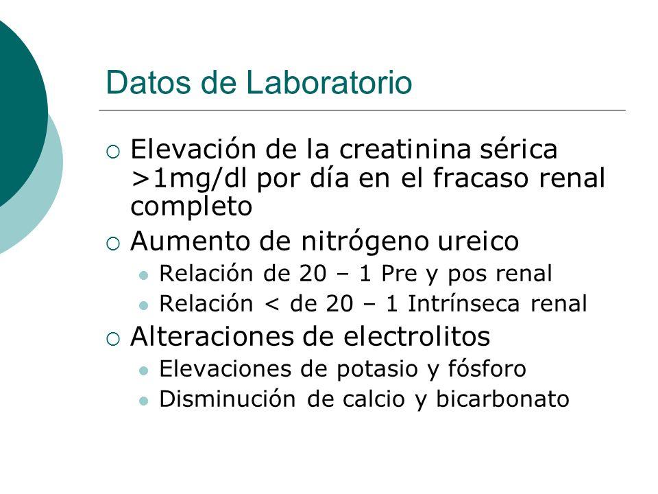 Datos de Laboratorio Elevación de la creatinina sérica >1mg/dl por día en el fracaso renal completo.