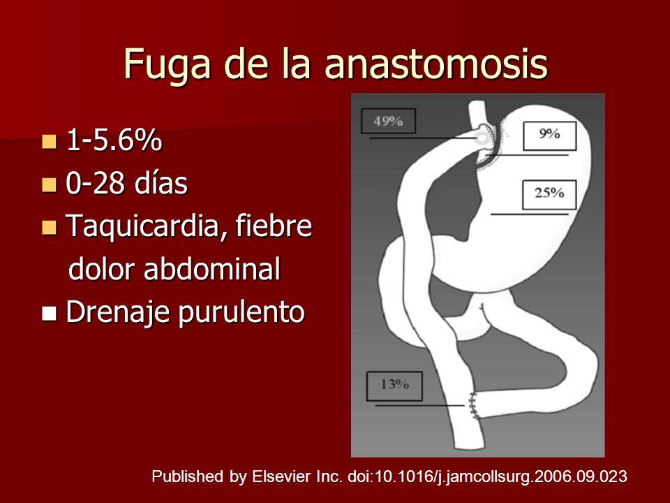 Fuga de la anastomosis 1-5.6% 0-28 días Taquicardia, fiebre