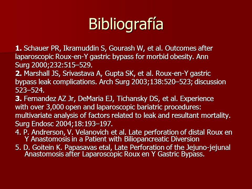 Bibliografía 1. Schauer PR, Ikramuddin S, Gourash W, et al. Outcomes after. laparoscopic Roux-en-Y gastric bypass for morbid obesity. Ann.