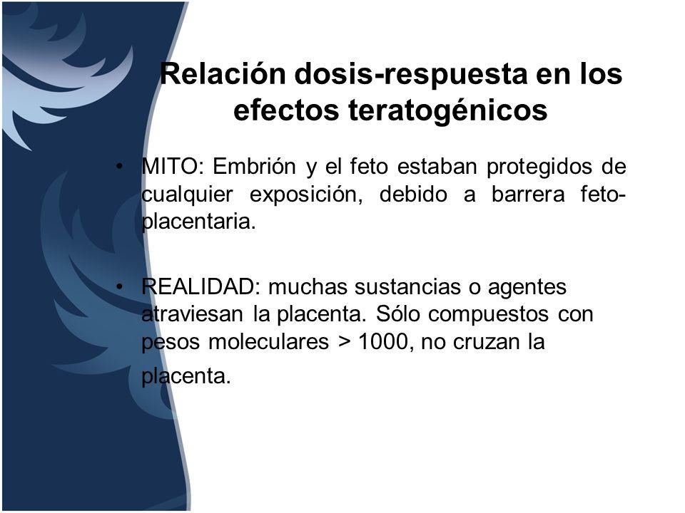 Relación dosis-respuesta en los efectos teratogénicos