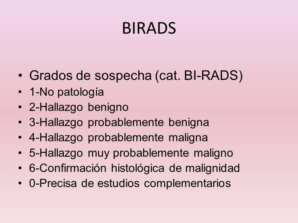 BIRADS Grados de sospecha (cat. BI-RADS) 1-No patología