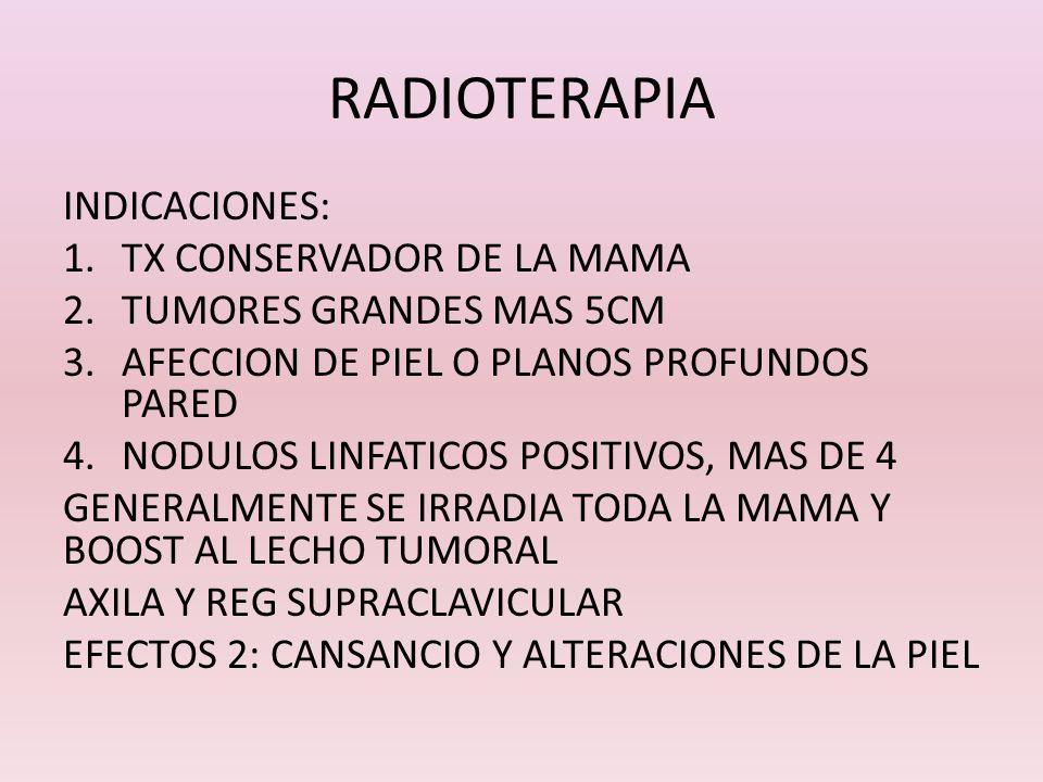 RADIOTERAPIA INDICACIONES: TX CONSERVADOR DE LA MAMA