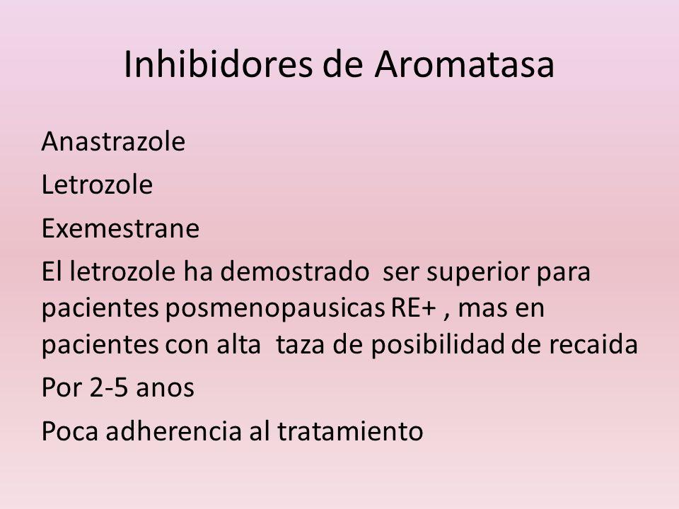 Inhibidores de Aromatasa