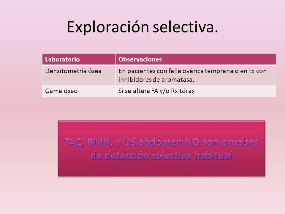Exploración selectiva.