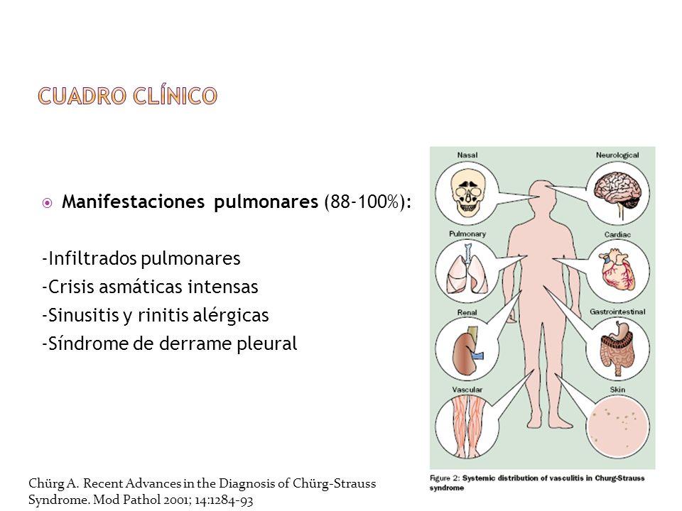 Cuadro clínico Manifestaciones pulmonares (88-100%):