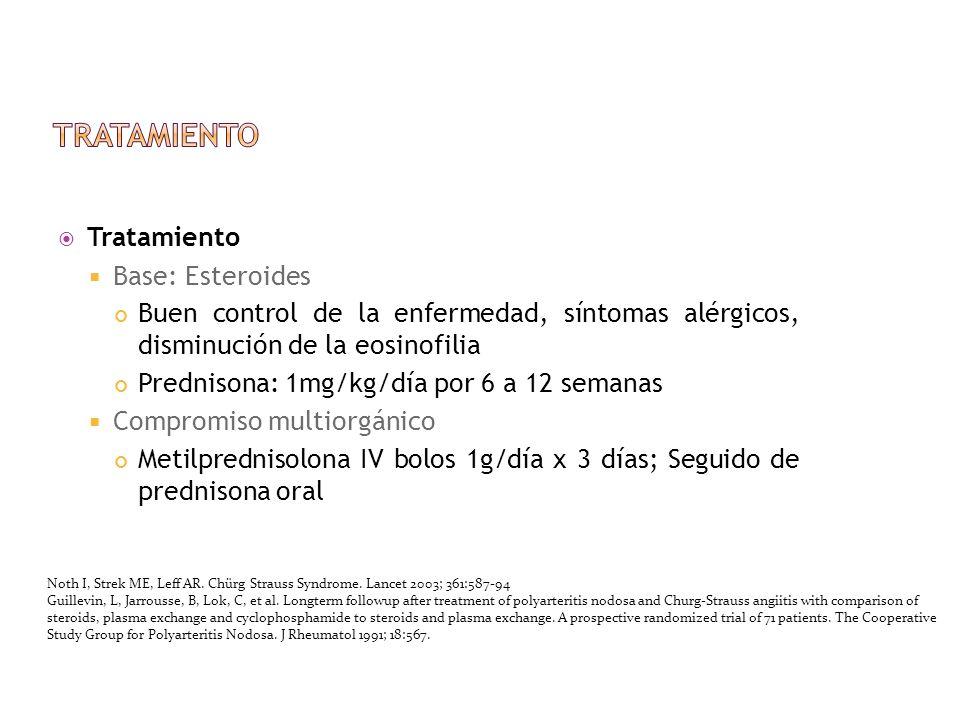 tratamiento Tratamiento Base: Esteroides