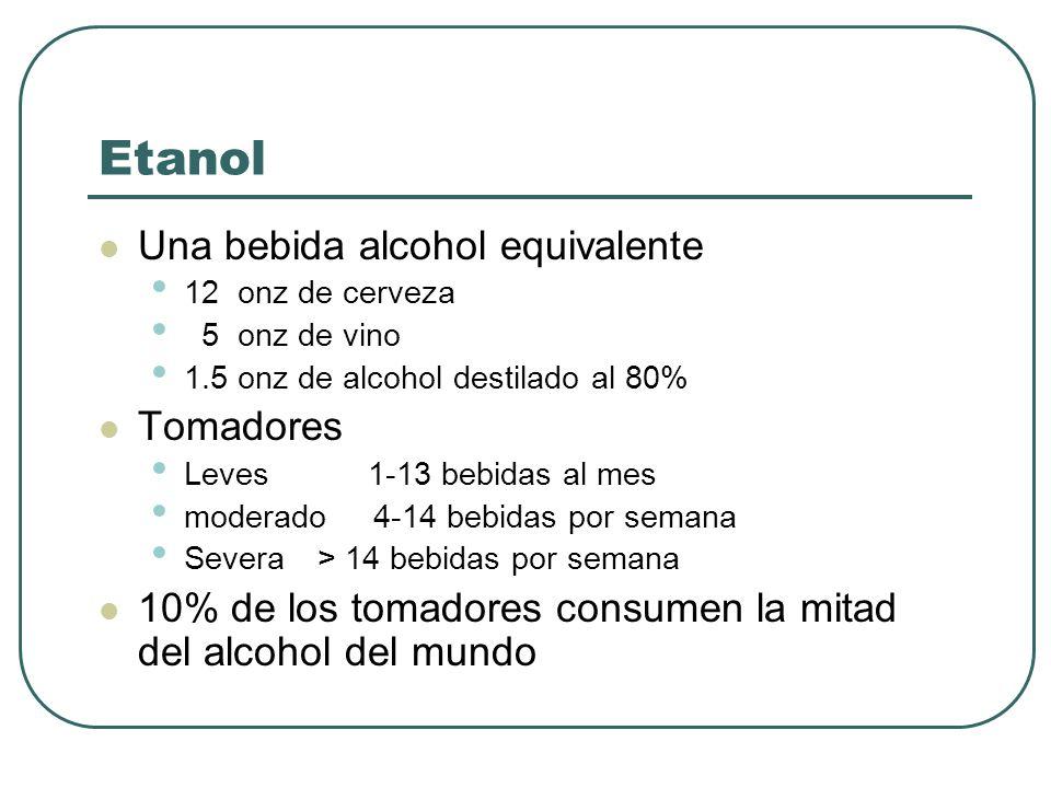 Etanol Una bebida alcohol equivalente Tomadores