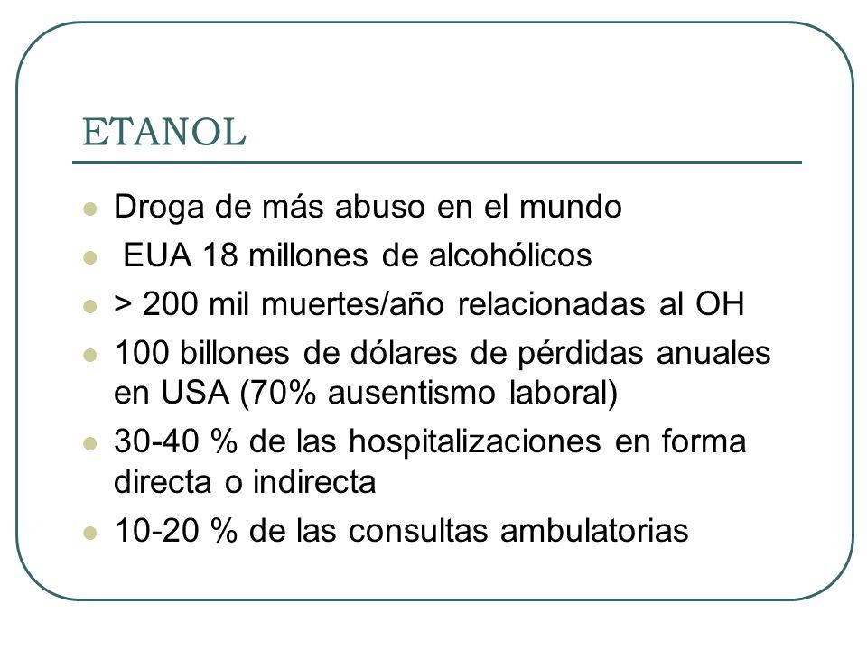 ETANOL Droga de más abuso en el mundo EUA 18 millones de alcohólicos