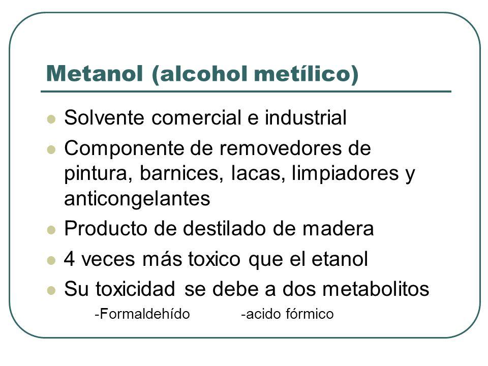 Metanol (alcohol metílico)