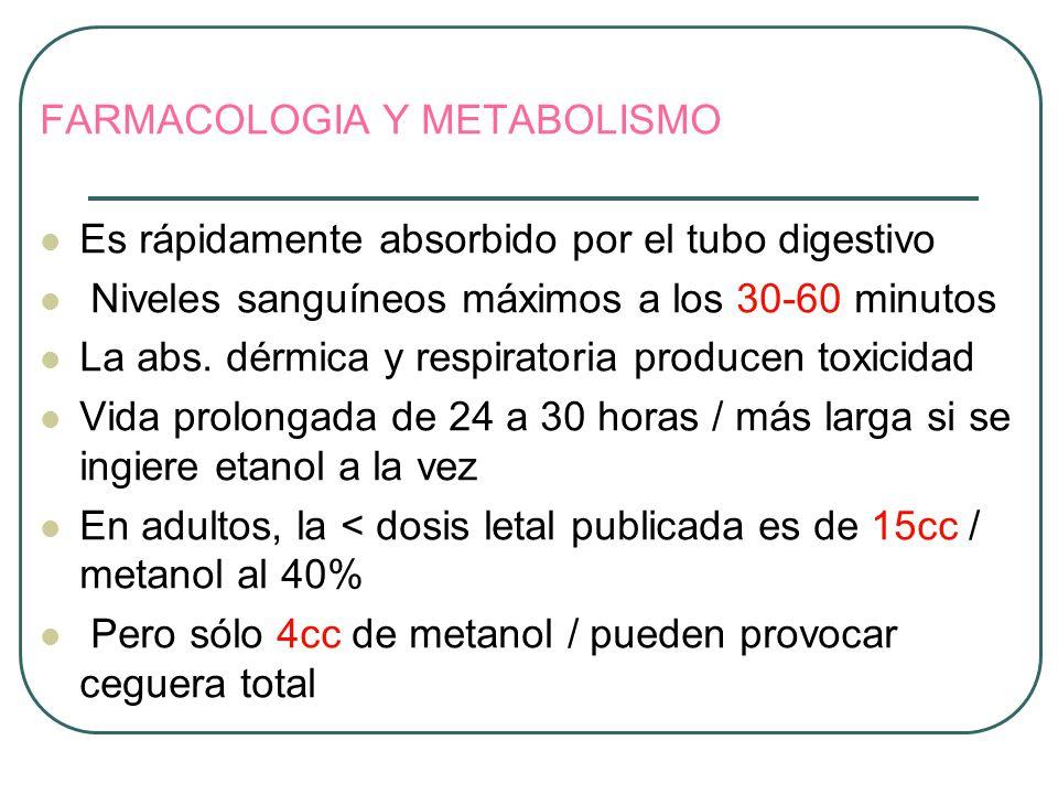 FARMACOLOGIA Y METABOLISMO