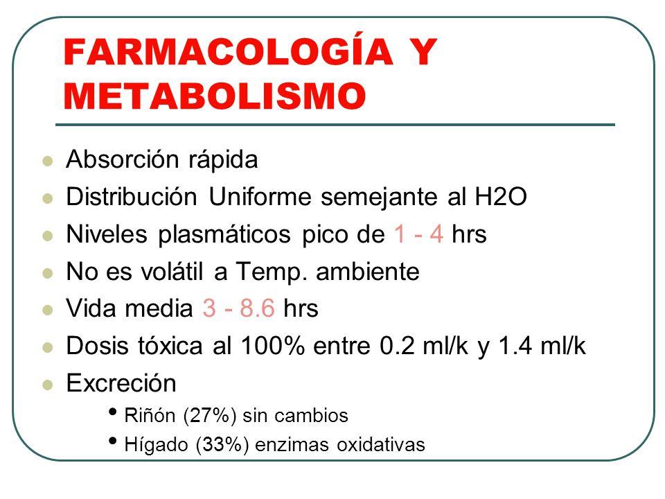 FARMACOLOGÍA Y METABOLISMO