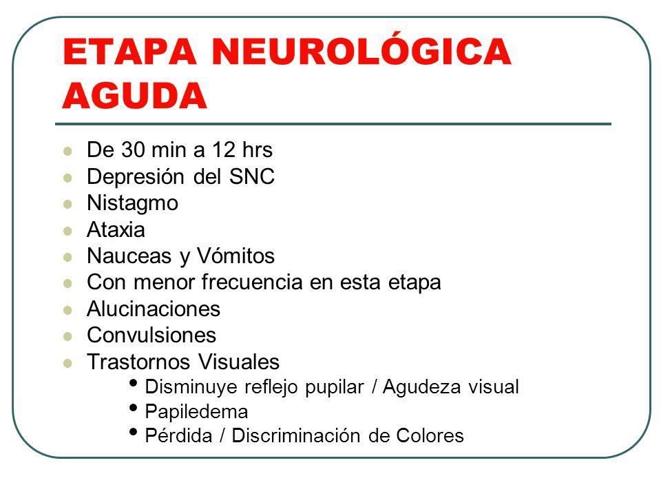 ETAPA NEUROLÓGICA AGUDA