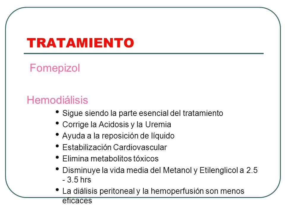 TRATAMIENTO Fomepizol Hemodiálisis
