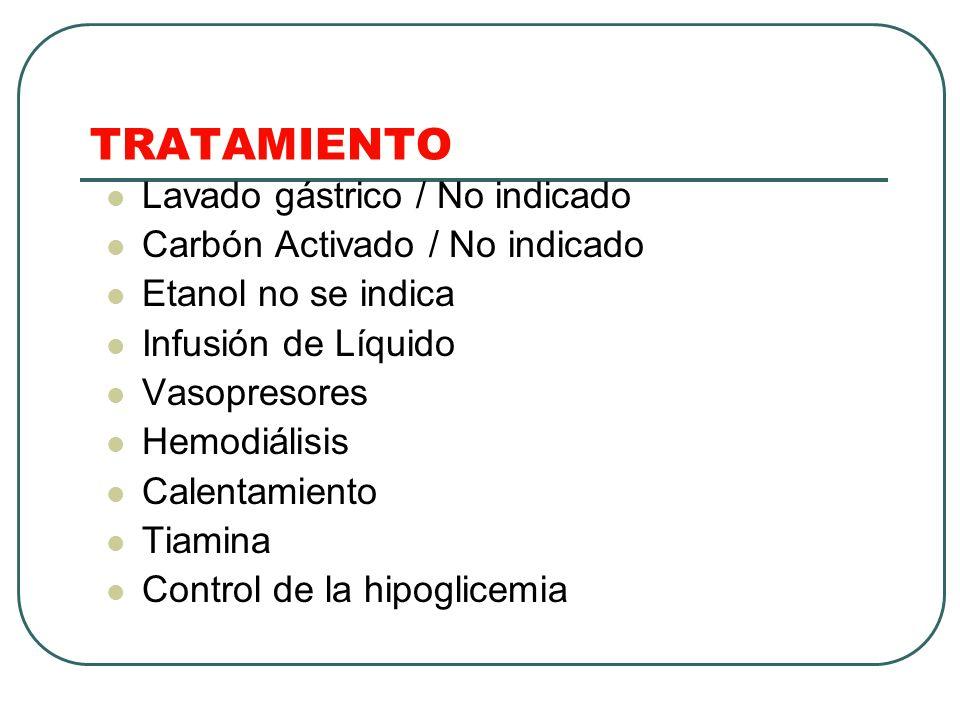 TRATAMIENTO Lavado gástrico / No indicado