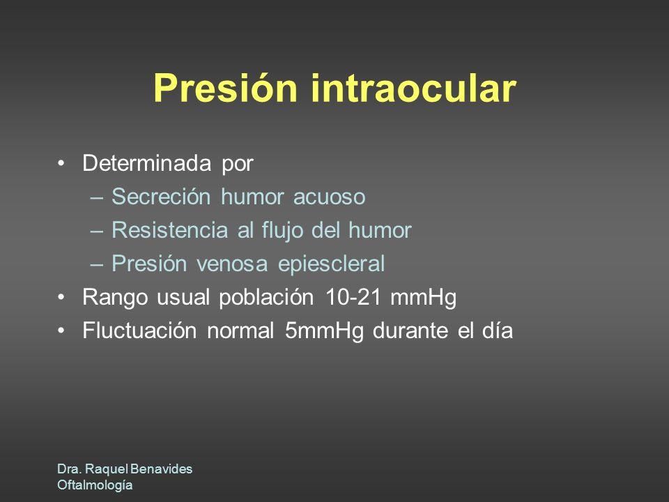 Presión intraocular Determinada por Secreción humor acuoso
