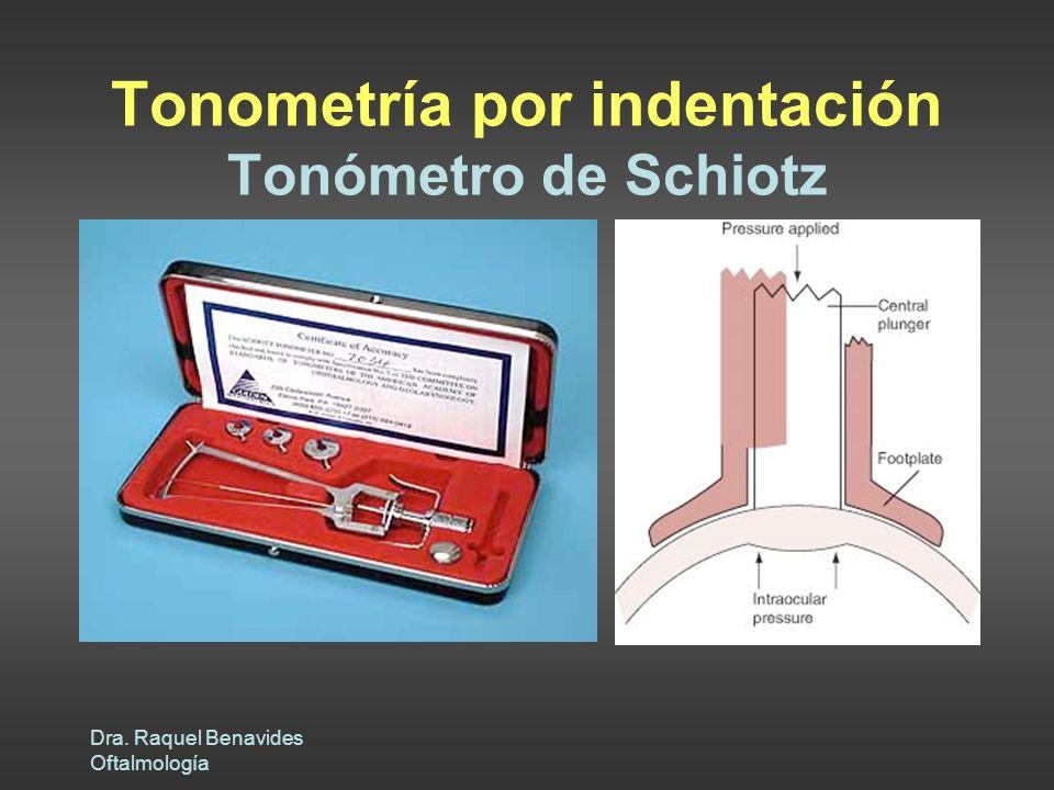 Tonometría por indentación Tonómetro de Schiotz