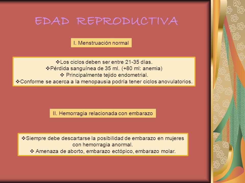 EDAD REPRODUCTIVA I. Menstruación normal