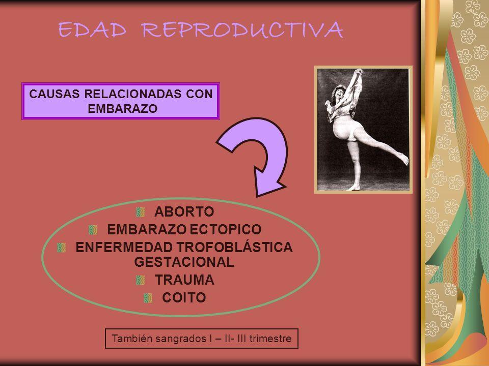 CAUSAS RELACIONADAS CON ENFERMEDAD TROFOBLÁSTICA GESTACIONAL