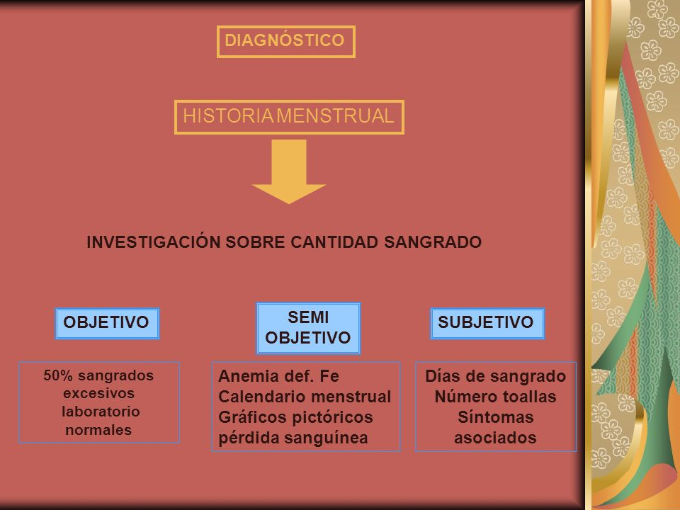 HISTORIA MENSTRUAL DIAGNÓSTICO INVESTIGACIÓN SOBRE CANTIDAD SANGRADO