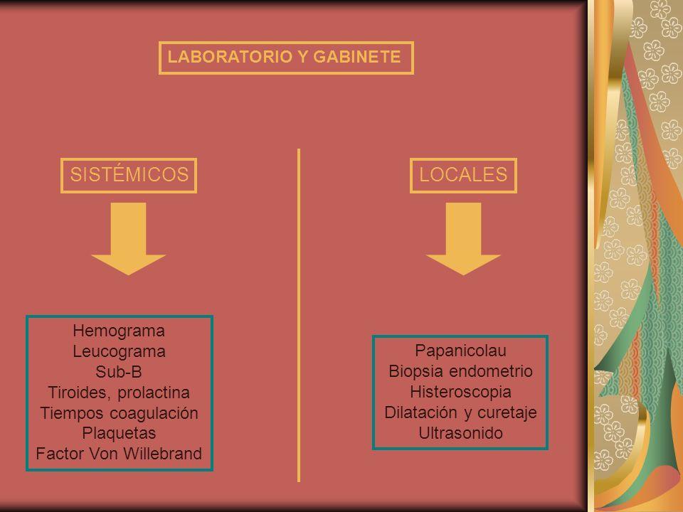 SISTÉMICOS LOCALES LABORATORIO Y GABINETE Hemograma Leucograma Sub-B