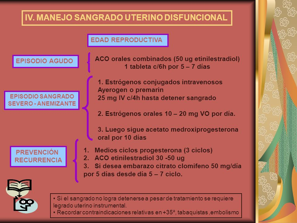 ACO orales combinados (50 ug etinilestradiol)