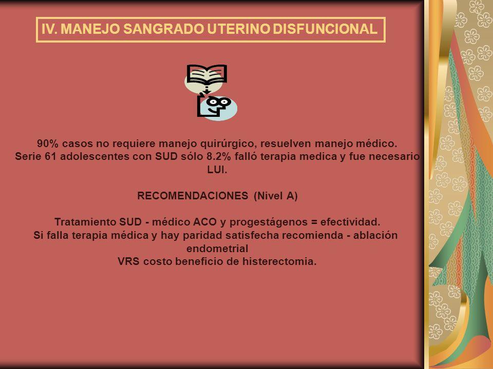 IV. MANEJO SANGRADO UTERINO DISFUNCIONAL