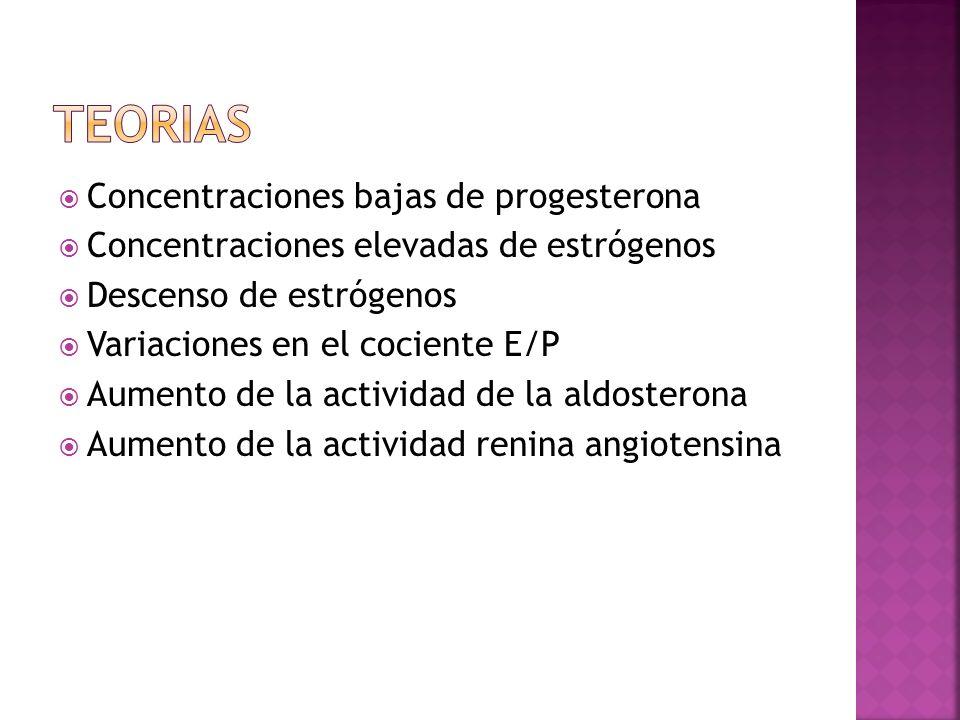 TEORIAS Concentraciones bajas de progesterona