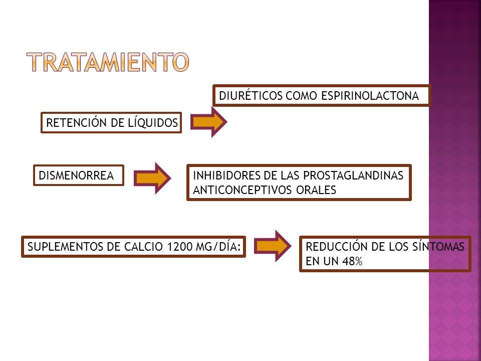 TRATAMIENTO DIURÉTICOS COMO ESPIRINOLACTONA RETENCIÓN DE LÍQUIDOS