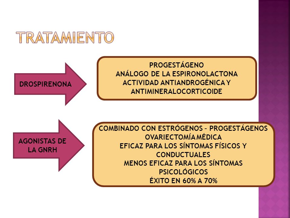 TRATAMIENTO PROGESTÁGENO ANÁLOGO DE LA ESPIRONOLACTONA