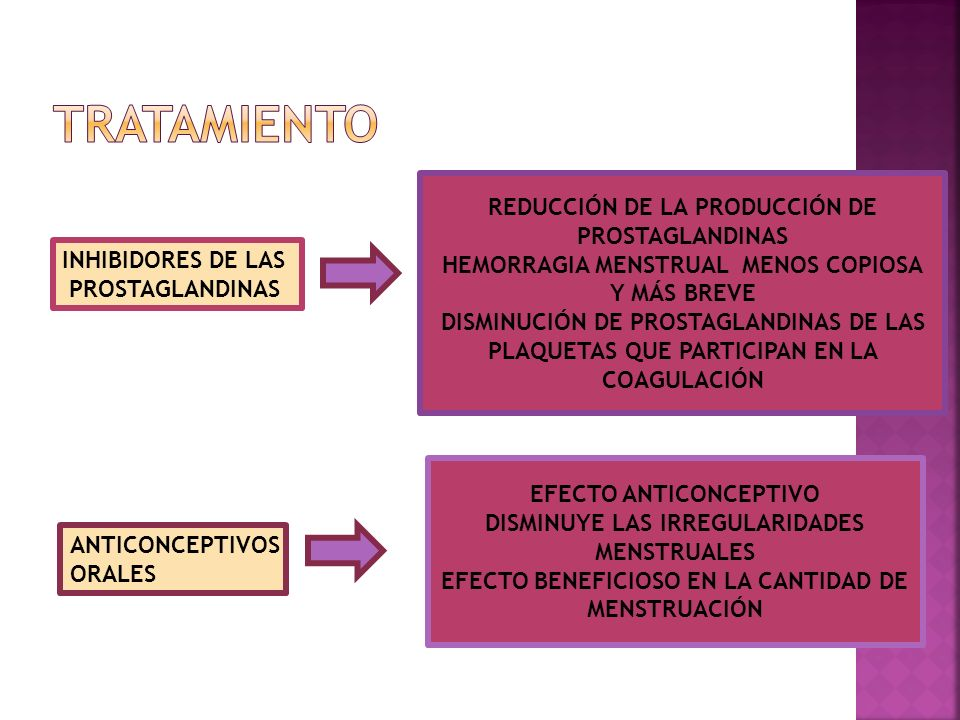TRATAMIENTO REDUCCIÓN DE LA PRODUCCIÓN DE PROSTAGLANDINAS